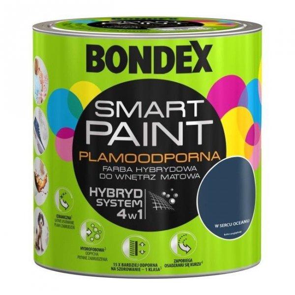 Bondex Smart Paint 2,5L W SERCU OCEANU