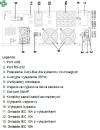 UPS LEGRAND DAKER DK PLUS 5000VA/5000W z bateriami, pf=1