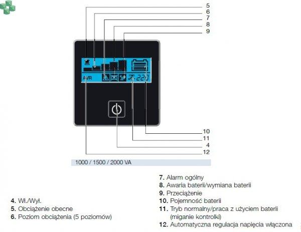 NPE-2000-LCD UPS NETYS PE 2000VA/1200W 230V/AVR/6XIEC 320, LED, USB