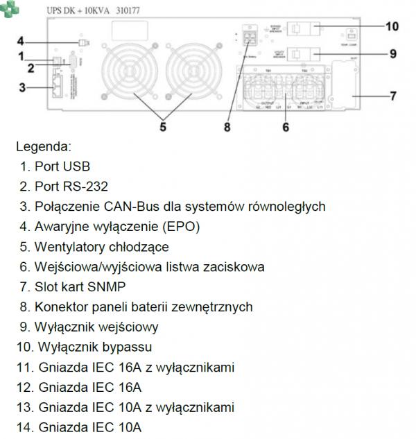 UPS LEGRAND DAKER DK PLUS 10kVA/10kW, 3/1F, bez wewn. baterii, pf=1