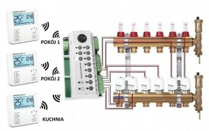 Sterowanie Ogrzewaniem Podłogowym - Bezprzewodowe - Tygodniowe Auraton Konfigurator