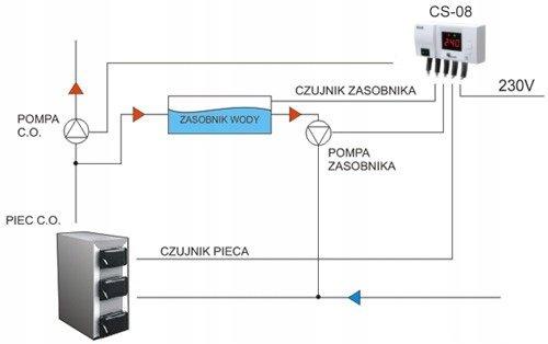 CS-08-Sterownik-do-Dwoch-Pomp-CO-CWU-KGElektronik-2