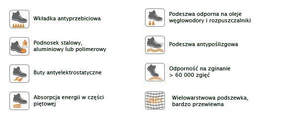 Buty robocze ochronne Beta 7201BKK rozm. 41-45