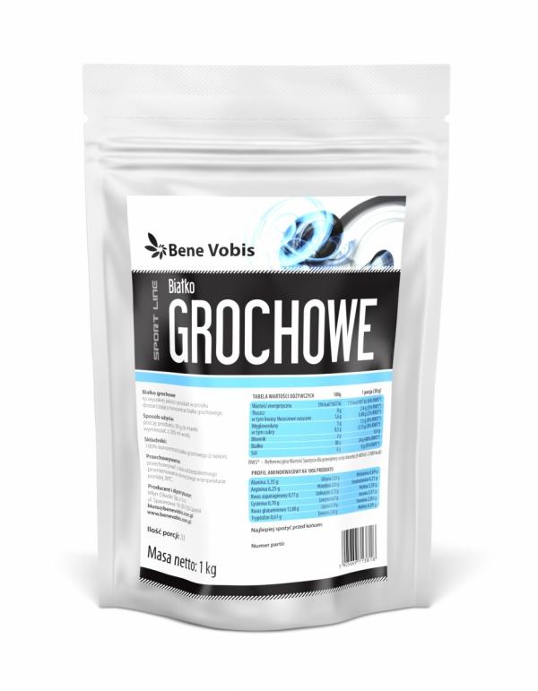 Białko_grochowe