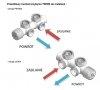 Varioterm Twins All In One Zawory grzejnika łazienkowego czarny strukturalny