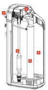Stacja uzdatniania wody Viessmann Aquastilla 25