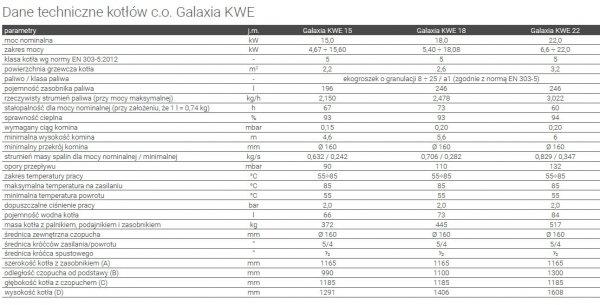 GALMET GALAXIA KWE 15 kW PIEC NA EKOGROSZEK 5 KLASY