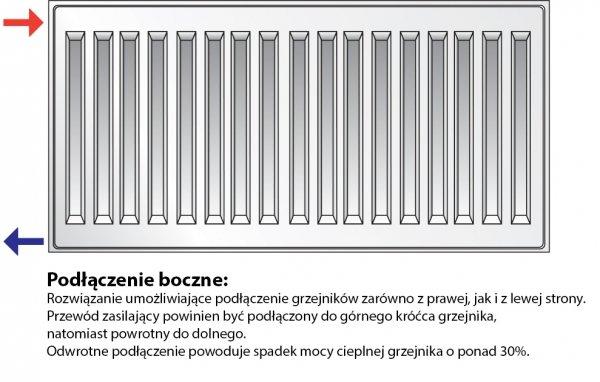 Grzejnik pokojowy Purmo C22 600x2000 panelowy 4272 W