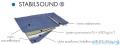 Schedpol Brodzik posadzkowy podpłytkowy z odpływem na długim boku 120x80x5/12cm 10.008/OLDB