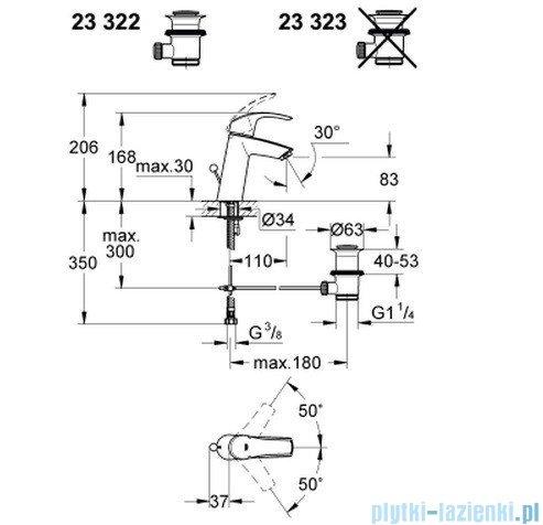 Grohe Eurosmart bateria umywalkowa DN 15 23323001
