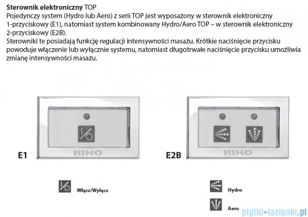 Riho Doppio wanna asymetryczna 180x130 prawa z hydromasażem TOP Hydro 6+6 BA90T2
