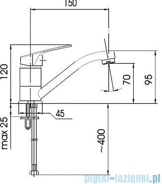 KFA RODON Bateria umywalkowa stojąca chrom 452-925-00