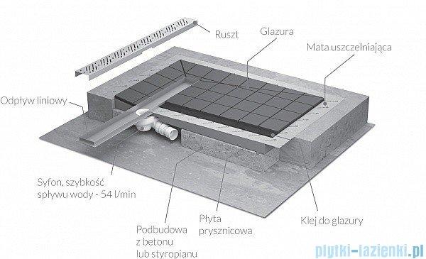 Radaway brodzik podpłytkowy z odpływem liniowym Steel na dłuższym boku 119x89cm 5DLA1209A,5R095S,5SL1