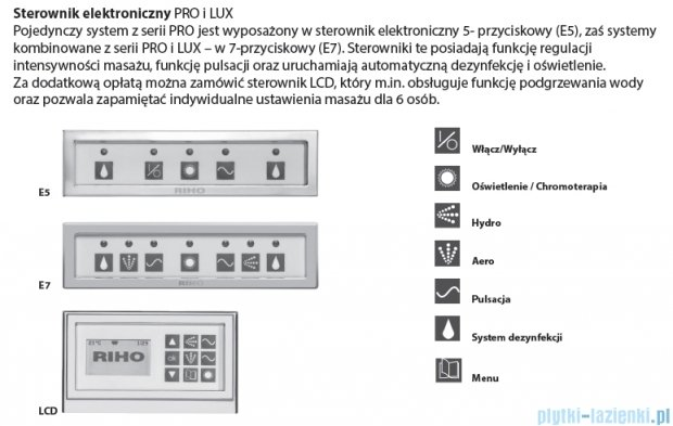 Riho Neo Wanna symetryczna 150x150 z hydromasażem LUX Hydro 4+4+2/Aero11 BC35L8