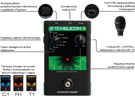 TC Helicon VoiceTone D1 Doubling & Detune