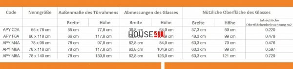 Dachfenster RoofLITE® TRIO PVC APY 3-Fach PVC-Profile Schwingfenster Uw=1,1 Profile in Weiß