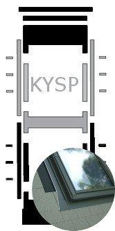 Kombi-Eindeckrahmen Okpol KYSP für Flache Eindeckmaterialen www.house-4u.eu