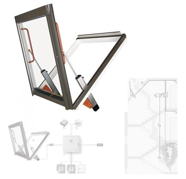 FAKRO Rauch- und Wärmeabzugsfenster FSU P1 RauchabzugsfensterHolz mit weißer Polyurethanschicht