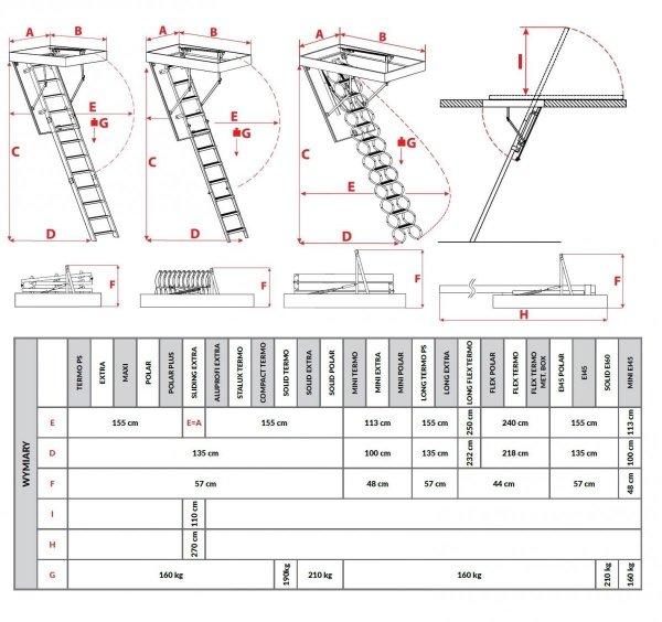 Bodentreppe OMAN POLAR Energiesparende Treppe U=0,36 W/m2*K www.house-4u.eu