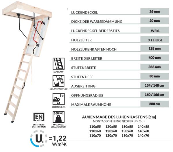 Oman Bodentreppe TERMO PS OMAN U=1,22 weiße Öffnungsklappe Treppe + Handlauf + Bodenschutzkappen