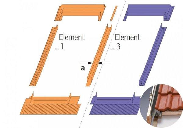 Eindeckrahmen Velux EKZ 0021E Für flache und profilierte Eindeckmaterialien www.house-4u.eu