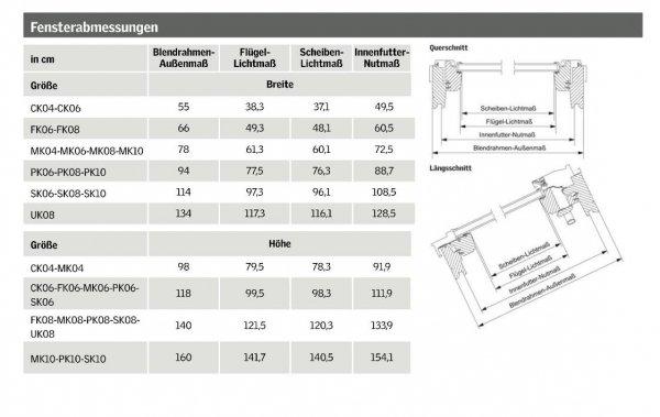Dachfenster Kombi-Pakete THERMO Velux GPU 0070 Klapp-Schwingfenster-Set Kunststoff-Fenster GPU 0070+ Eindeckrahmen EDZ 0000 mit Außenrollladen SML 0000S INTEGRA® Elektro-Rollladen Aluminium, 0070 THERMO Verglasung 2-fach - Verglasung _ _70 ESG außen, VSG