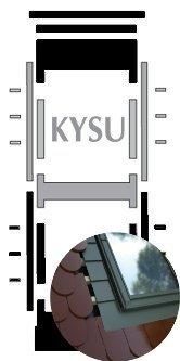 Kombi-Eindeckrahmen Okpol KYSLH für hohe Biberschwanzeindeckungen www.house-4u.eu