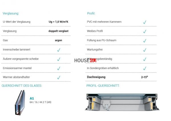Flachdach-Ausstiegfenster OKPOL PGM A1 manuell betätigt ohne Kuppel für flache Dächer von 2° bis 15°, Uw= 1,3 W/m²K