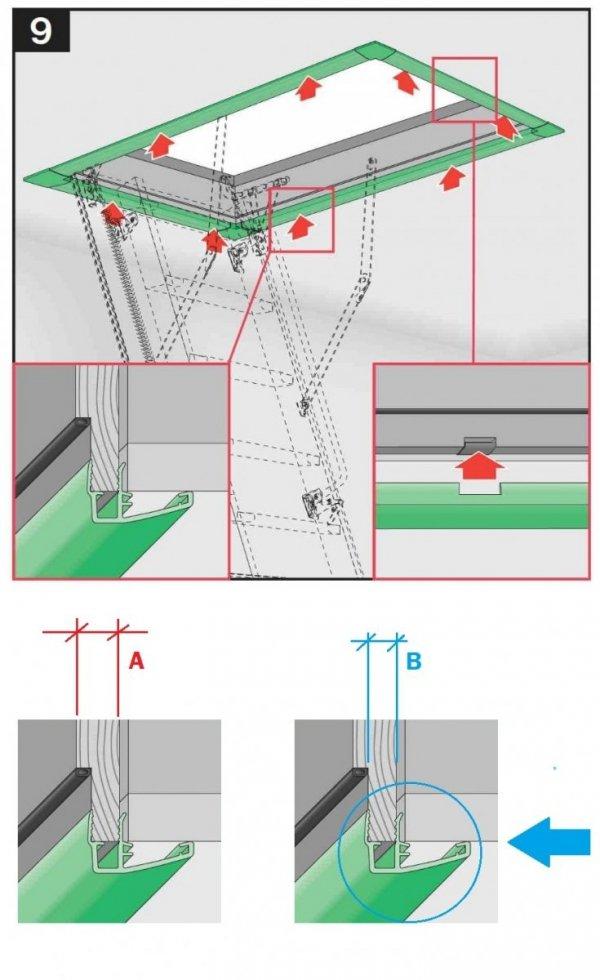 Blendleisten LXL-PVC FAKRO Bodentreppenzubehör