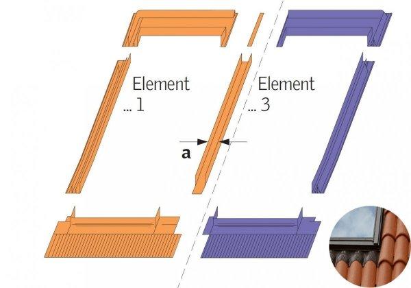 Eindeckrahmen Velux EKW 0021E Für flache und profilierte Eindeckmaterialien www.house-4u.eu