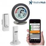 TFA 31.4008 internetowy system pomiarowy WeatherHub zestaw startowy monitor klimatu do 50 czujników