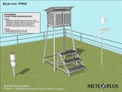 Ogródek meteorologiczny dydaktyczny szkolny edukacyjny MeteoPlus PRO KLIMA