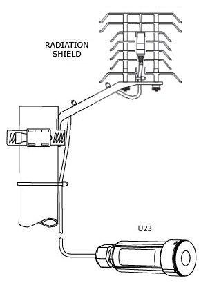 Rejestrator temperatury i wilgotności HOBO U23-002 data logger termohigrometr ze zintegrowaną sondą zewnętrzny