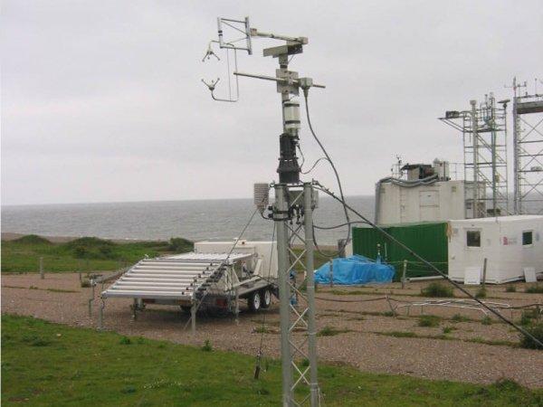 Gill HS-100 wiatromierz ultradźwiękowy trójosiowy anemometr naukowy 100 Hz horyzontalny