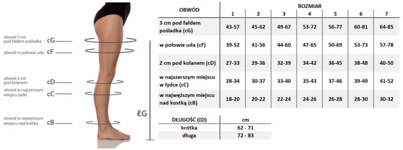 MEDI Pończocha uciskowa z paskiem III stopnia kompresji Mediven Plus (POJEDYNCZA)