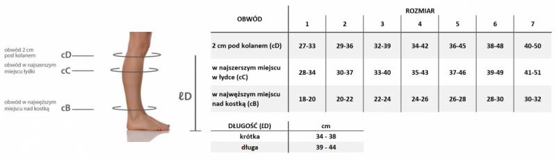 MEDI Podkolanówki uciskowe I stopnia kompresji Mediven Plus - KOLORY SEZONOWE