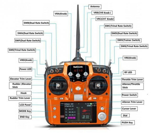 Aparatura Radiolink AT10II + R12DS