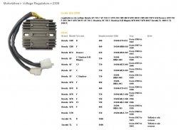 DZE REGULATOR NAPIĘCIA HONDA VFR 800 '98-'01