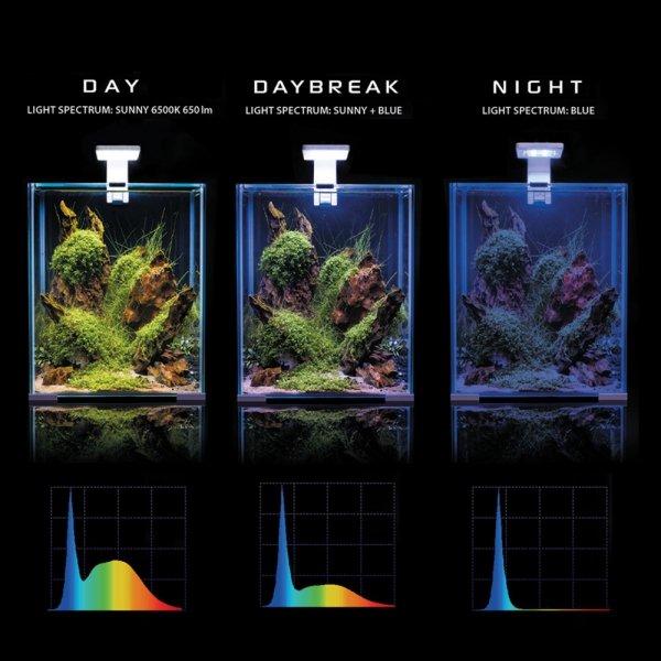 Aquael Shrimp Set 10L Czarny Day/Night 20x20x25cm