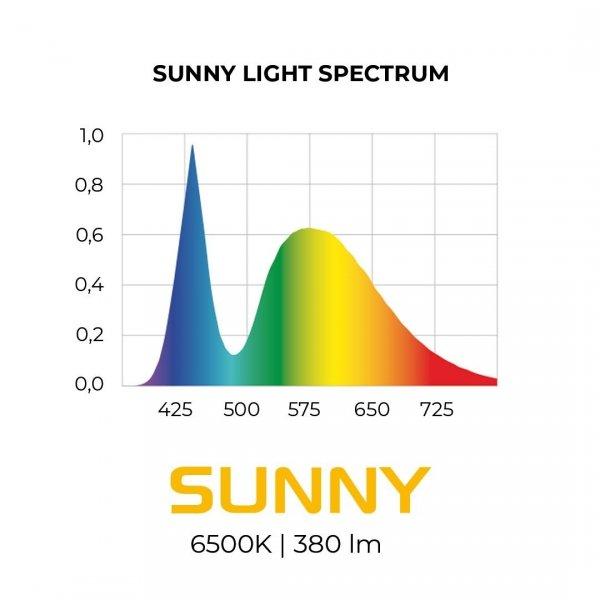 Aquael Moduł Oświetlenie Leddy Tube Mini 3W LED