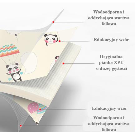 Dwustronna mata piankowa  XXL - rulon 2 CM (droga i pandy)