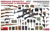 MiniArt 35247 GERMAN INFANTRY WEAPONS & EQUIPMENT (1:35)