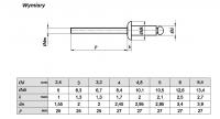 Nit zrywalny 4x10 AL/ST ISO 15977 - 1kg