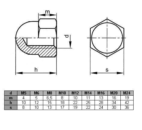 Nakrętka M12 kołpakowa nierdzewna A2 DIN 1587 - 50 szt