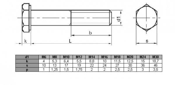 Śruby M16x110 kl.5,8 DIN 931 ocynk - 1kg
