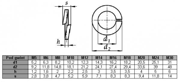 Podkładka M10 sprężynowa A2 DIN 127 - 100 szt