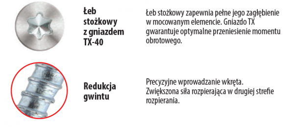 Kołki ramowe 8x80 KPS-FAST S stożek – 50szt