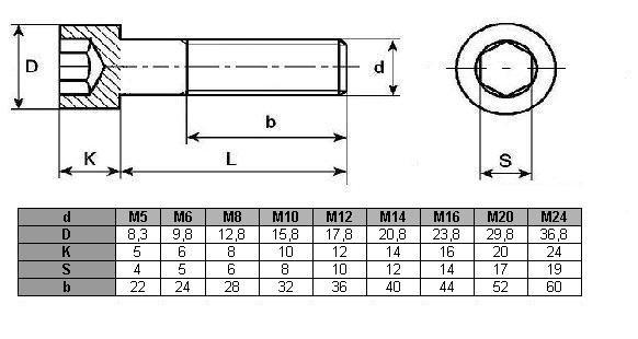 Śruba imbus DIN 912 oc M16x45 - 5 kg