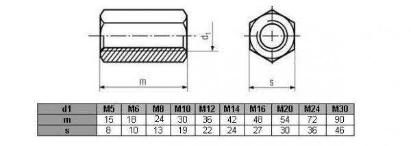 Nakrętka M16x48 złączna DIN 6334 A2 - 10 szt