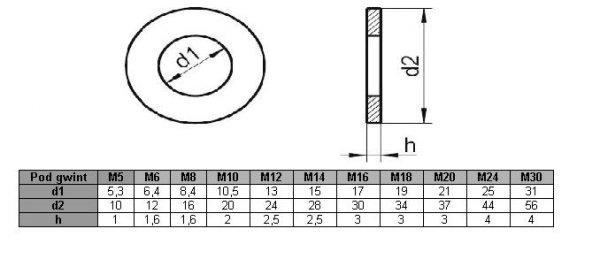 Podkładka M14 nierdzewna A2 DIN 125 - 50 szt